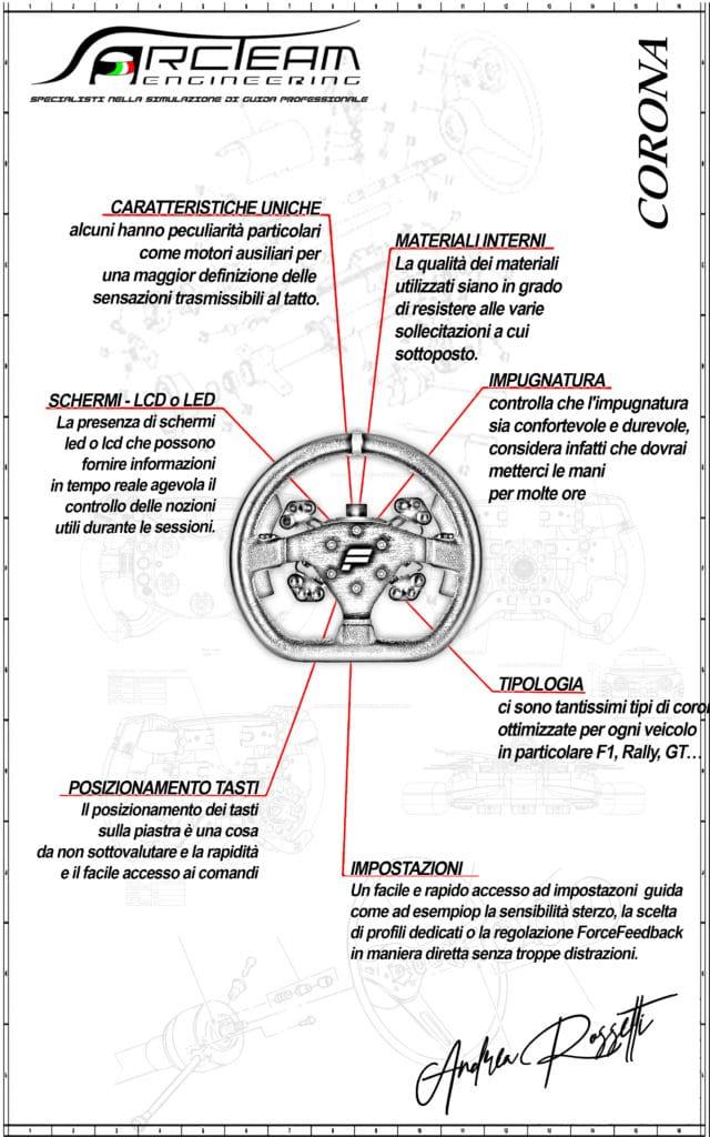 infografica corona
