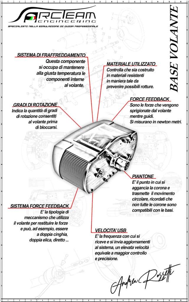 infografica volante pc