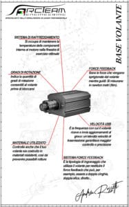 infografica volante direct drive simagic